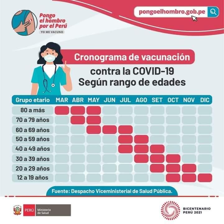 GOBIERNO ANUNCIA CRONOGRAMA DE VACUNACION NACIONAL